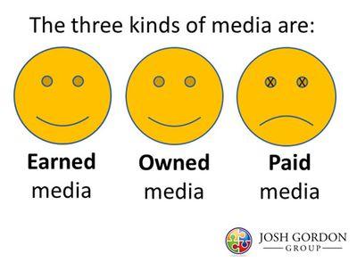 Three-kinds-of-media