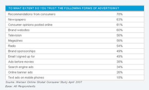Nielsen_media_credibility_copy_2